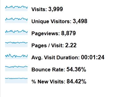 Webstats 1